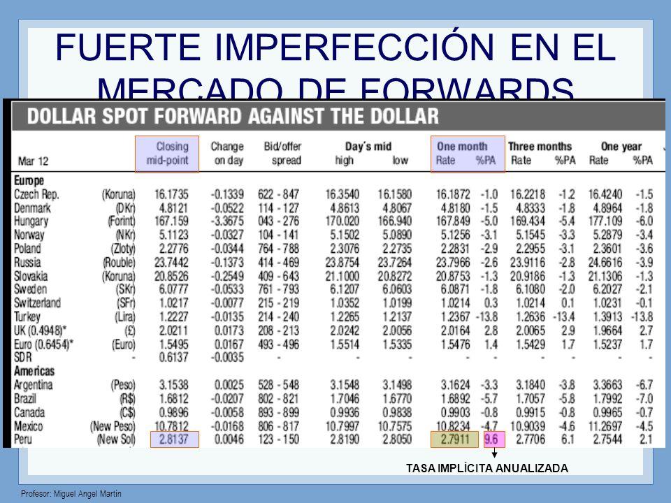 FUERTE IMPERFECCIÓN EN EL MERCADO DE FORWARDS TASA IMPLÍCITA ANUALIZADA