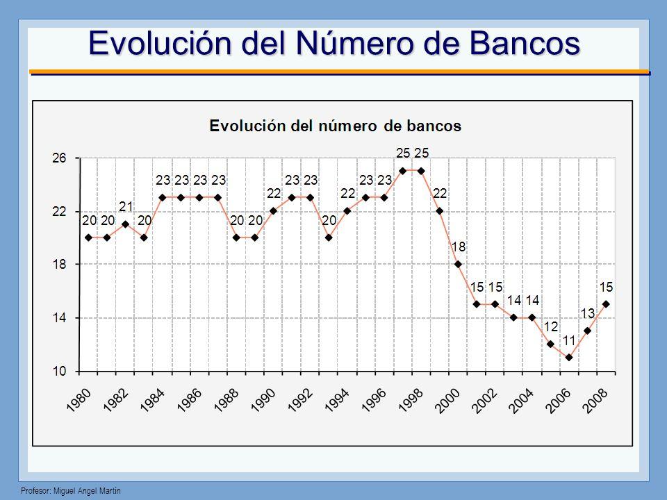 Profesor: Miguel Angel Martín El empleador es quien elige el banco donde se abonan los sueldos y no el empleado.