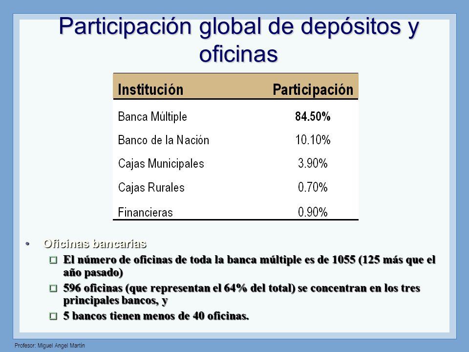 Profesor: Miguel Angel Martín Letras del Tesoro en EEUU: ENERO 2008 WWW.BLOOMBERG.COM 16-enero-2008 WWW.BLOOMBERG.COM