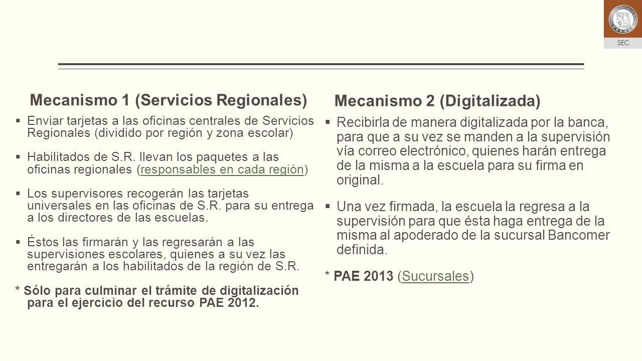 Mecanismo 1 (Servicios Regionales) Enviar tarjetas a las oficinas centrales de Servicios Regionales (dividido por región y zona escolar) Habilitados d