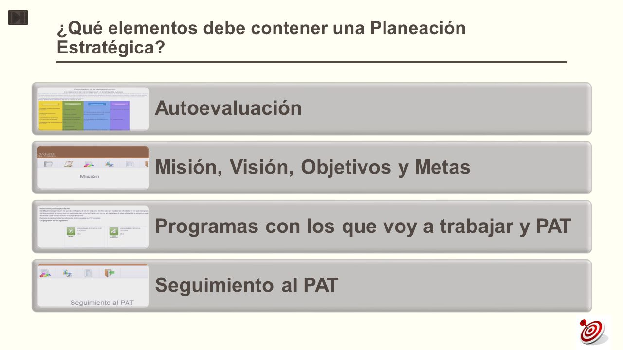 ¿Qué elementos debe contener una Planeación Estratégica? Autoevaluación Misión, Visión, Objetivos y Metas Programas con los que voy a trabajar y PAT S