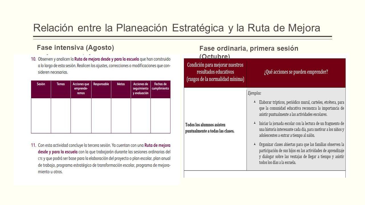 Relación entre la Planeación Estratégica y la Ruta de Mejora Fase intensiva (Agosto) Fase ordinaria, primera sesión (Octubre)