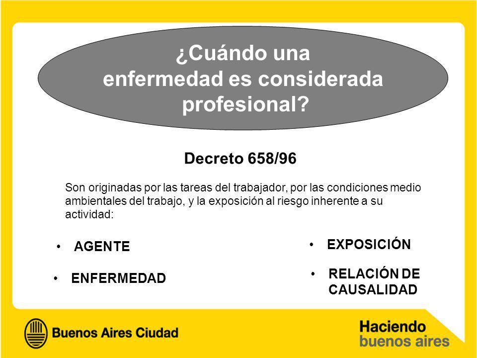 Ámbito de aplicación Trabajadores en Relación de Dependencia.