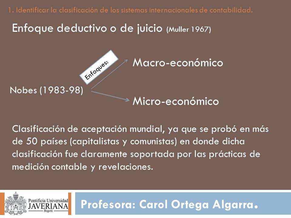 Profesora: Carol Ortega Algarra. 1. Identificar la clasificación de los sistemas internacionales de contabilidad. Nobes (1983-98) Macro-económico Micr