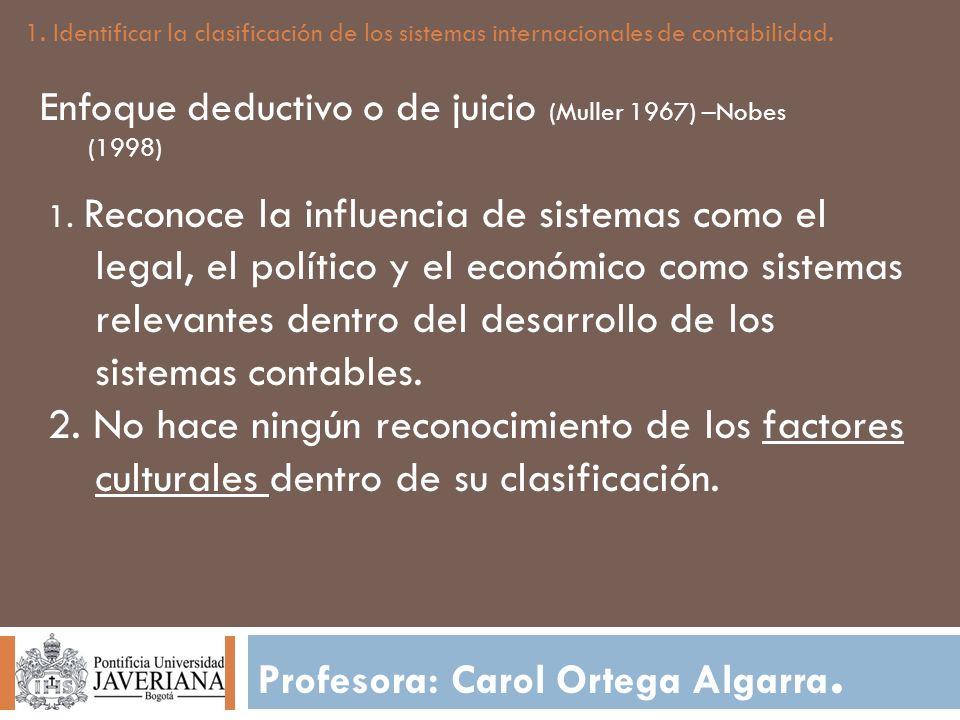 Profesora: Carol Ortega Algarra. 1. Identificar la clasificación de los sistemas internacionales de contabilidad. Enfoque deductivo o de juicio (Mulle