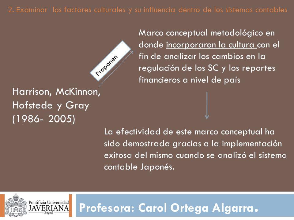Profesora: Carol Ortega Algarra. 2. Examinar los factores culturales y su influencia dentro de los sistemas contables Harrison, McKinnon, Hofstede y G