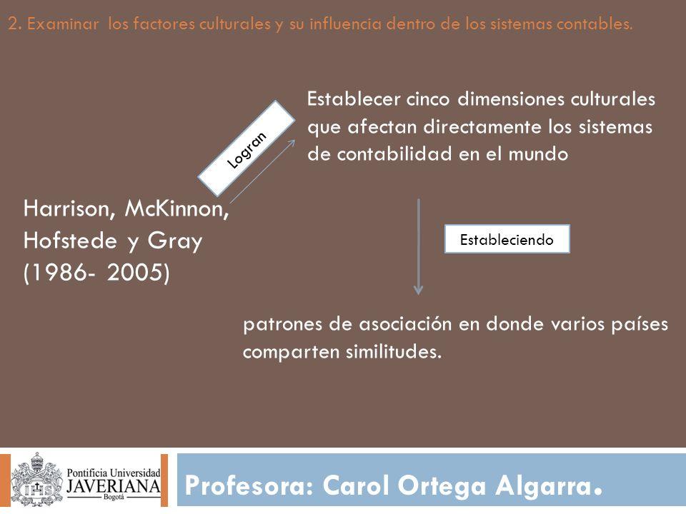 Profesora: Carol Ortega Algarra. Establecer cinco dimensiones culturales que afectan directamente los sistemas de contabilidad en el mundo patrones de