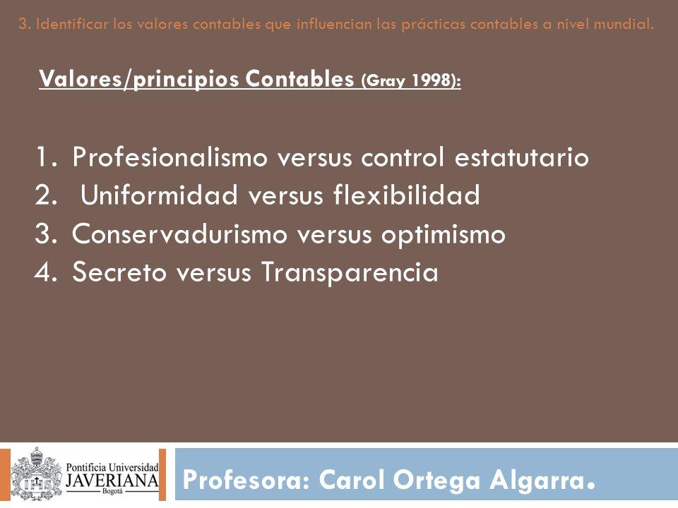 Profesora: Carol Ortega Algarra. 3. Identificar los valores contables que influencian las prácticas contables a nivel mundial. Valores/principios Cont