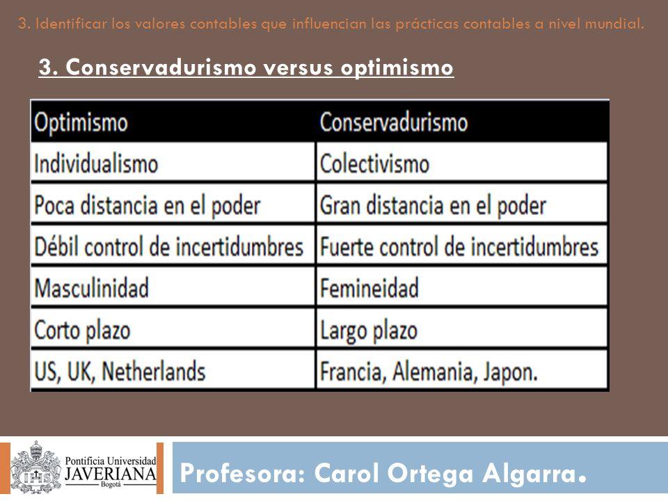 Profesora: Carol Ortega Algarra. 3. Identificar los valores contables que influencian las prácticas contables a nivel mundial. 3. Conservadurismo vers