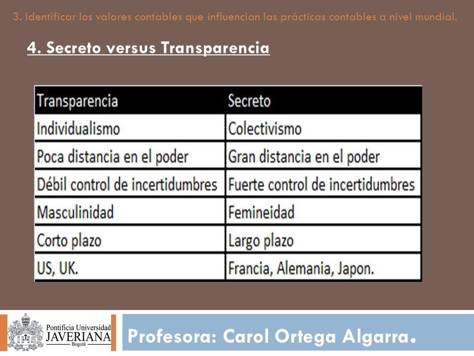 Profesora: Carol Ortega Algarra. 3. Identificar los valores contables que influencian las prácticas contables a nivel mundial. 4. Secreto versus Trans