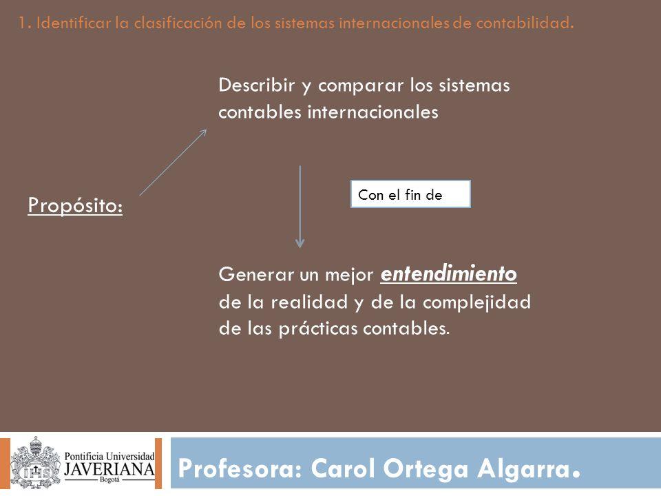 Profesora: Carol Ortega Algarra. 1. Identificar la clasificación de los sistemas internacionales de contabilidad. Propósito: Describir y comparar los