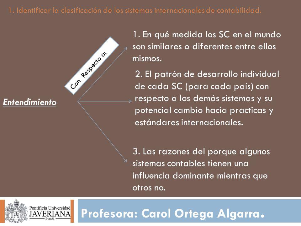 Profesora: Carol Ortega Algarra. 1. Identificar la clasificación de los sistemas internacionales de contabilidad. Entendimiento 1. En qué medida los S