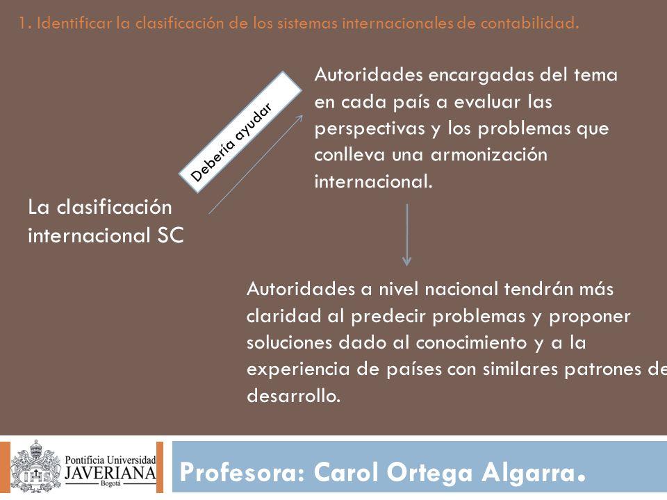 Profesora: Carol Ortega Algarra. 1. Identificar la clasificación de los sistemas internacionales de contabilidad. La clasificación internacional SC Au