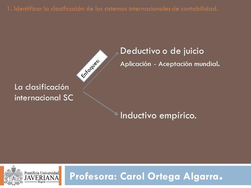 Profesora: Carol Ortega Algarra. 1. Identificar la clasificación de los sistemas internacionales de contabilidad. La clasificación internacional SC De