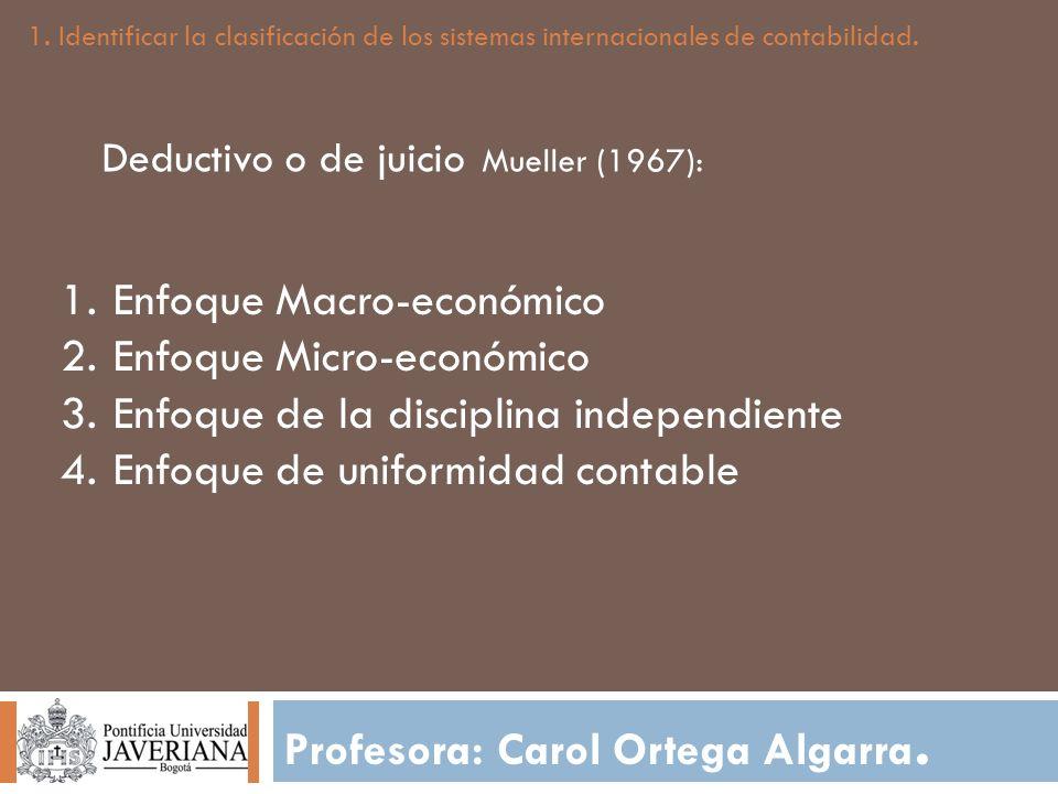 Profesora: Carol Ortega Algarra. 1. Identificar la clasificación de los sistemas internacionales de contabilidad. Deductivo o de juicio Mueller (1967)