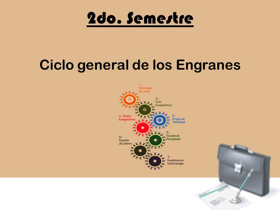 2do. Semestre Ciclo general de los Engranes