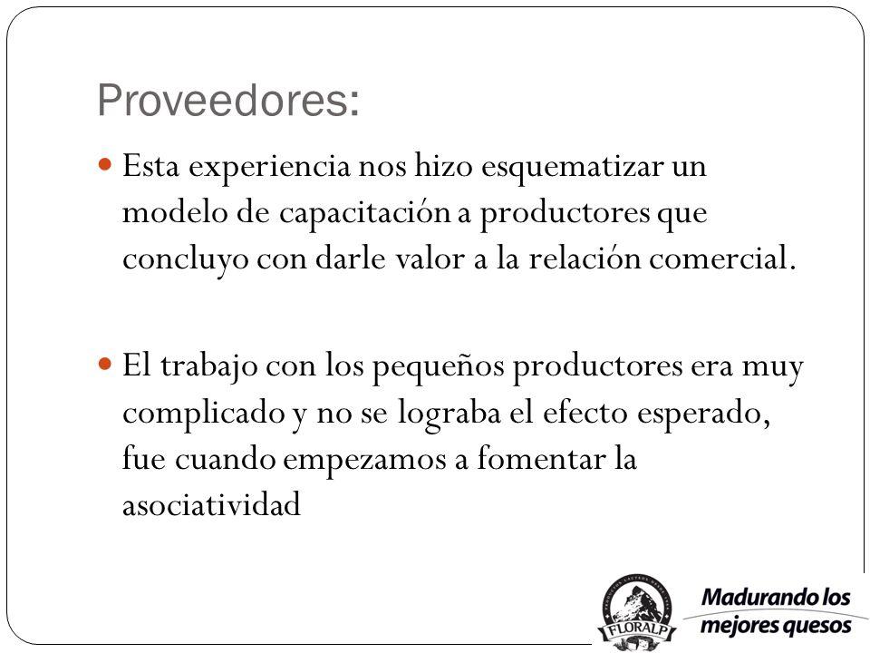 Proveedores: Esta experiencia nos hizo esquematizar un modelo de capacitación a productores que concluyo con darle valor a la relación comercial. El t
