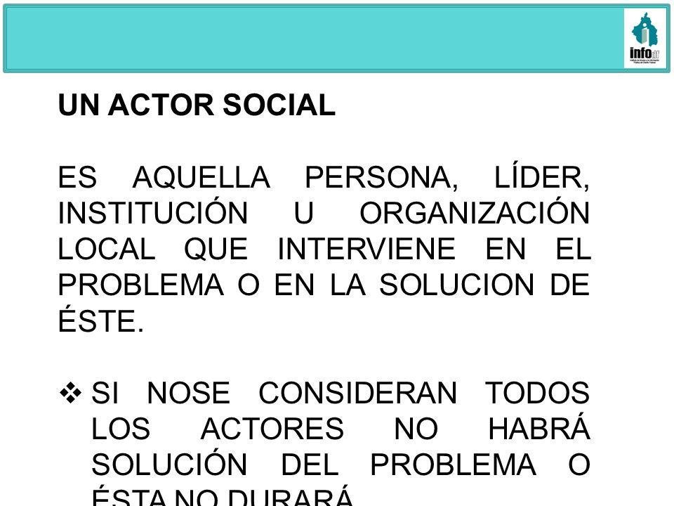 UN ACTOR SOCIAL ES AQUELLA PERSONA, LÍDER, INSTITUCIÓN U ORGANIZACIÓN LOCAL QUE INTERVIENE EN EL PROBLEMA O EN LA SOLUCION DE ÉSTE. SI NOSE CONSIDERAN