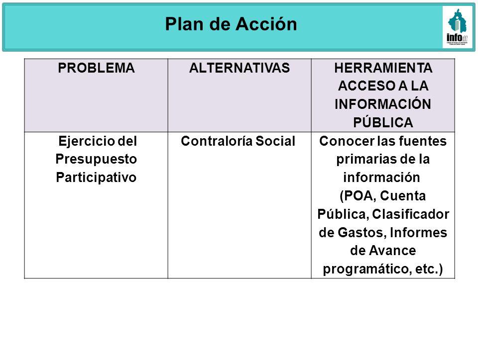 PROBLEMAALTERNATIVAS HERRAMIENTA ACCESO A LA INFORMACIÓN PÚBLICA Ejercicio del Presupuesto Participativo Contraloría Social Conocer las fuentes primar