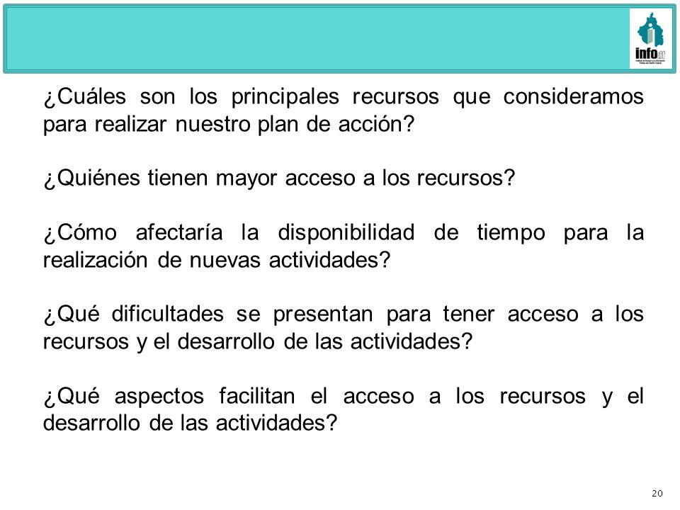 20 ¿Cuáles son los principales recursos que consideramos para realizar nuestro plan de acción? ¿Quiénes tienen mayor acceso a los recursos? ¿Cómo afec