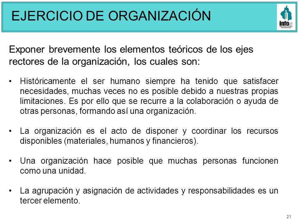 21 EJERCICIO DE ORGANIZACIÓN Exponer brevemente los elementos teóricos de los ejes rectores de la organización, los cuales son: Históricamente el ser