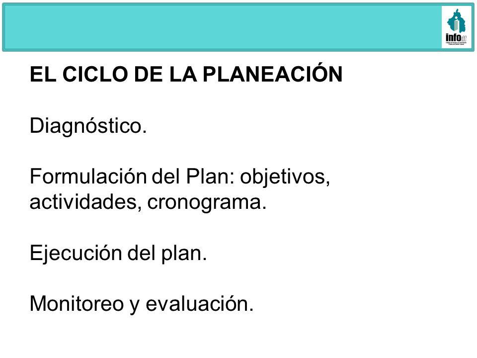 EL CICLO DE LA PLANEACIÓN Diagnóstico. Formulación del Plan: objetivos, actividades, cronograma. Ejecución del plan. Monitoreo y evaluación.