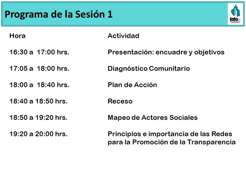 Programa de la Sesión 1 HoraActividad 16:30 a 17:00 hrs. Presentación: encuadre y objetivos 17:05 a 18:00 hrs.Diagnóstico Comunitario 18:00 a 18:40 hr