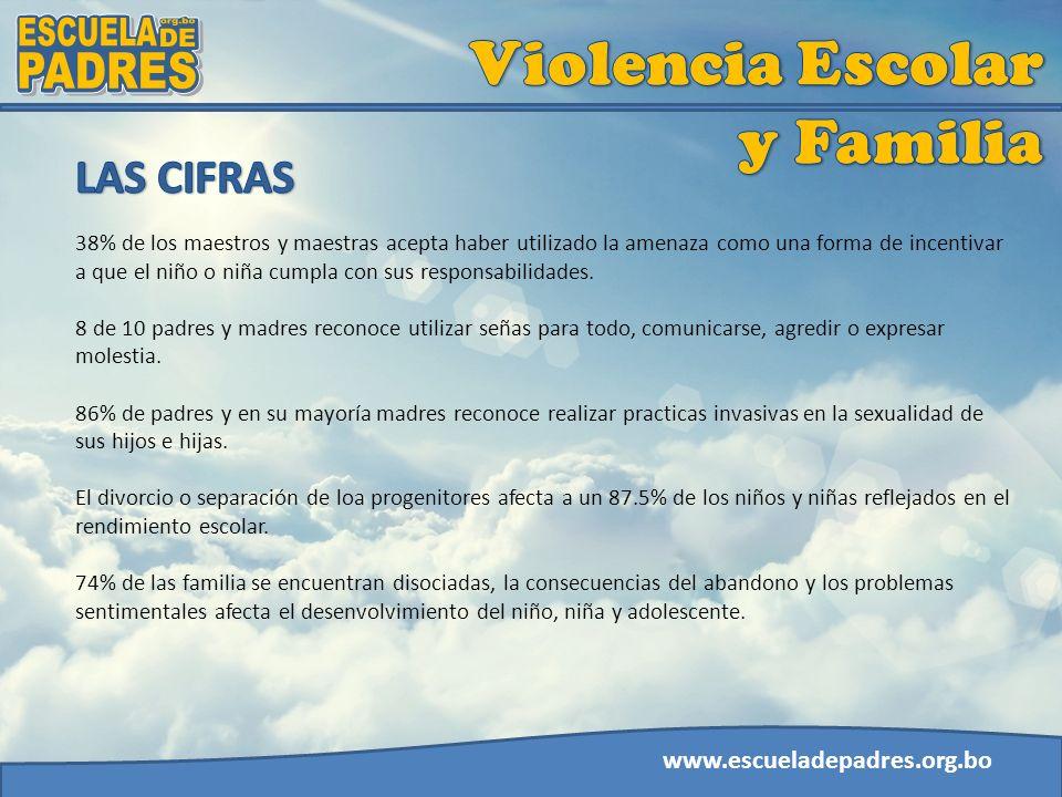 www.escueladepadres.org.bo 38% de los maestros y maestras acepta haber utilizado la amenaza como una forma de incentivar a que el niño o niña cumpla c