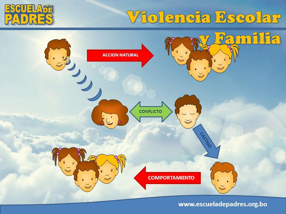 www.escueladepadres.org.bo CONFLICTO ACCION NATURAL CASTIGO COMPORTAMIENTO