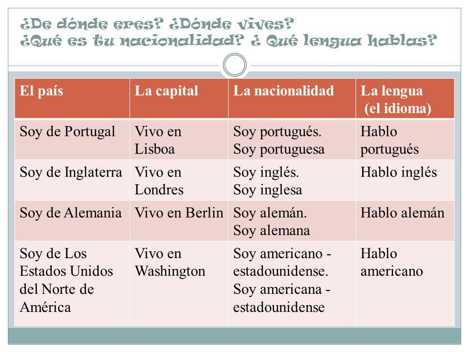 ¿De dónde eres? ¿Dónde vives? ¿Qué es tu nacionalidad? ¿ Qué lengua hablas? El paísLa capitalLa nacionalidadLa lengua (el idioma) Soy de PortugalVivo