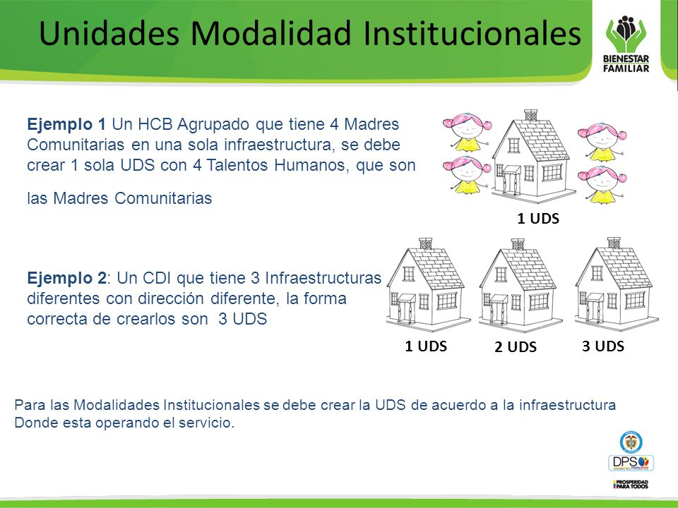 Unidades Modalidad Institucionales Para las Modalidades Institucionales se debe crear la UDS de acuerdo a la infraestructura Donde esta operando el servicio.