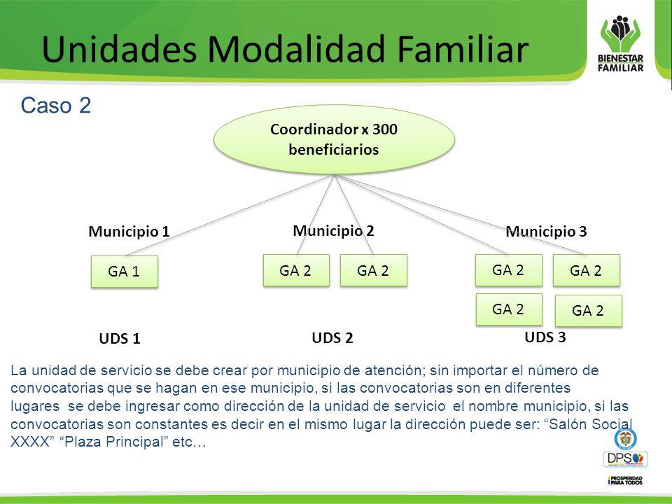 Unidades Modalidad Familiar Caso 2 La unidad de servicio se debe crear por municipio de atención; sin importar el número de convocatorias que se hagan
