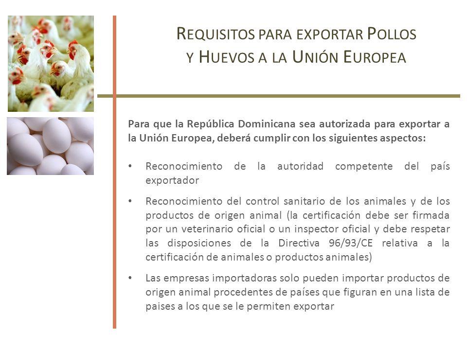 R EQUISITOS PARA EXPORTAR P OLLOS Y H UEVOS A LA U NIÓN E UROPEA Para que la República Dominicana sea autorizada para exportar a la Unión Europea, deberá cumplir con los siguientes aspectos: Reconocimiento de la autoridad competente del país exportador Reconocimiento del control sanitario de los animales y de los productos de origen animal (la certificación debe ser firmada por un veterinario oficial o un inspector oficial y debe respetar las disposiciones de la Directiva 96/93/CE relativa a la certificación de animales o productos animales) Las empresas importadoras solo pueden importar productos de origen animal procedentes de países que figuran en una lista de paises a los que se le permiten exportar