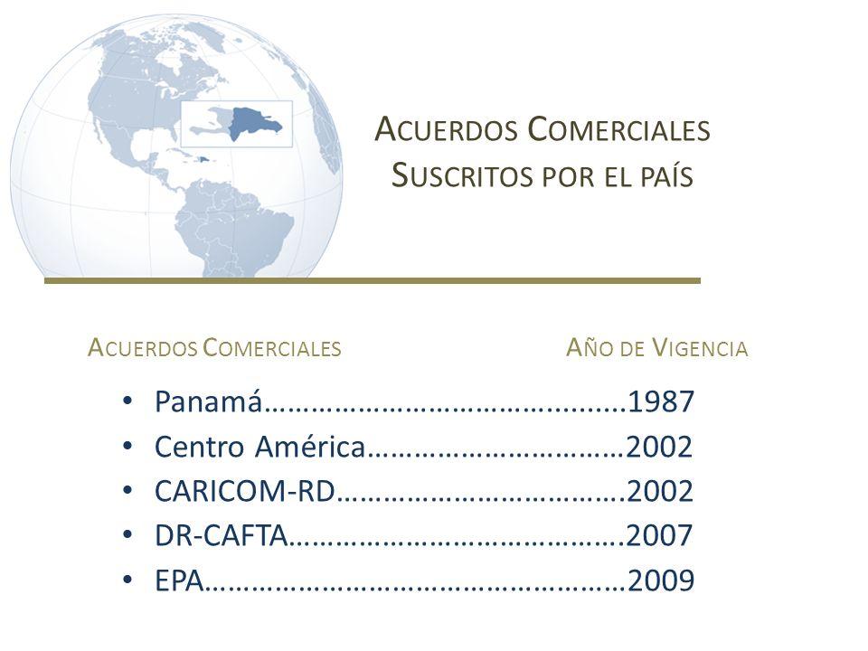 A CUERDOS C OMERCIALES S USCRITOS POR EL PAÍS Panamá………………………………..........1987 Centro América……………………………2002 CARICOM-RD……………………………….2002 DR-CAFTA…………………………………….2007 EPA………………………………………………2009 A CUERDOS C OMERCIALES A ÑO DE V IGENCIA