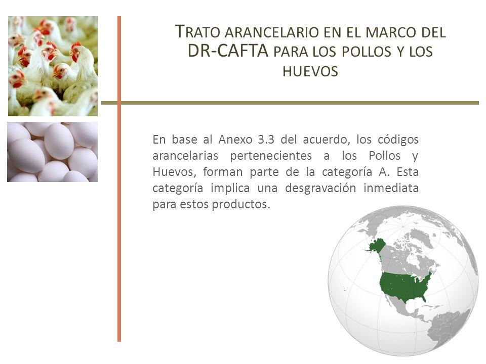 En base al Anexo 3.3 del acuerdo, los códigos arancelarias pertenecientes a los Pollos y Huevos, forman parte de la categoría A.