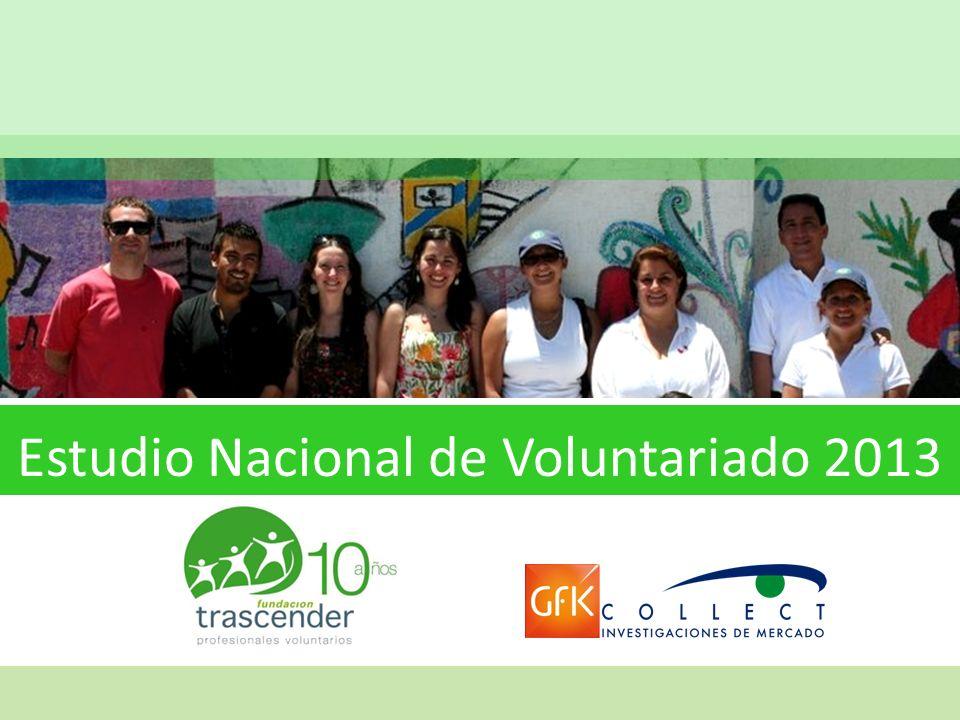 1 Fundación Trascender I 2013 Estudio Nacional de Voluntariado 2011 Estudio Nacional de Voluntariado 2013