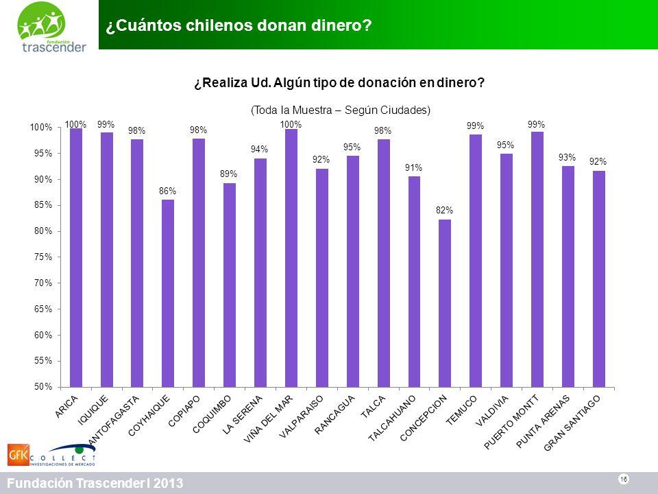 16 Fundación Trascender I 2013 ¿Cuántos chilenos donan dinero? 16 ¿Realiza Ud. Algún tipo de donación en dinero? (Toda la Muestra – Según Ciudades)