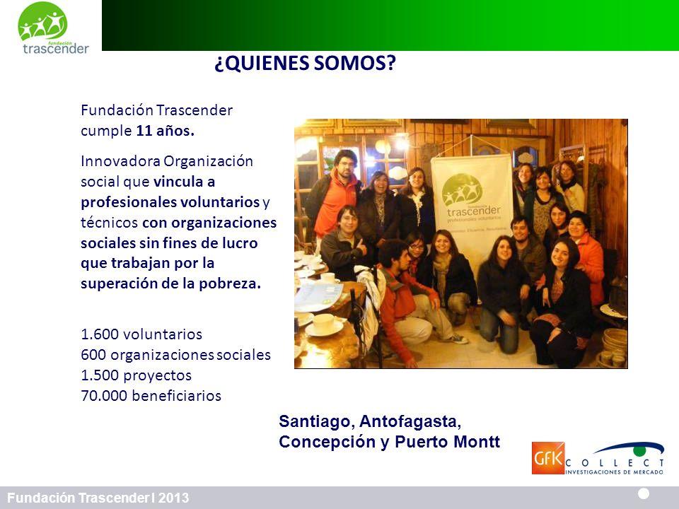 3 Fundación Trascender I 2013 Por séptimo año Fundación Trascender junto con GfK Adimark entregan una radiografía de la solidaridad de los chilenos.
