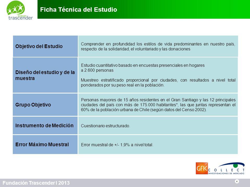 75 Fundación Trascender I 2013 ¿Cuánto tiempo dedican los chilenos a actividades de voluntariado.