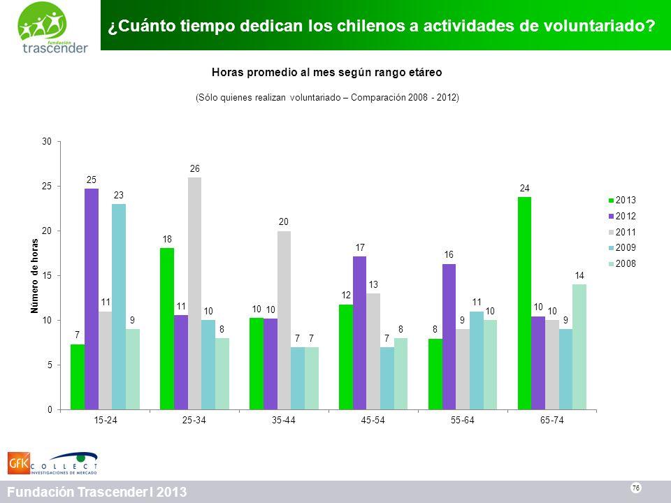 76 Fundación Trascender I 2013 ¿Cuánto tiempo dedican los chilenos a actividades de voluntariado? 76 Horas promedio al mes según rango etáreo (Sólo qu
