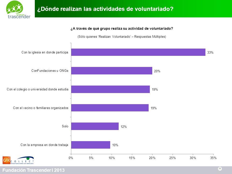 77 Fundación Trascender I 2013 ¿Dónde realizan las actividades de voluntariado? 77 ¿A través de qué grupo realiza su actividad de voluntariado? (Sólo