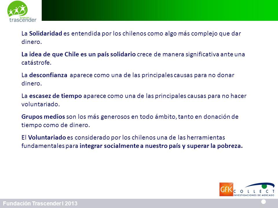 87 Fundación Trascender I 2013 La Solidaridad es entendida por los chilenos como algo más complejo que dar dinero. La idea de que Chile es un país sol