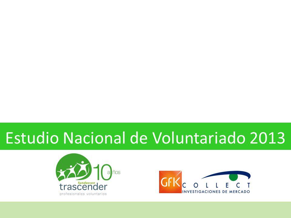 88 Fundación Trascender I 2013 Estudio Nacional de Voluntariado 2011 Estudio Nacional de Voluntariado 2013