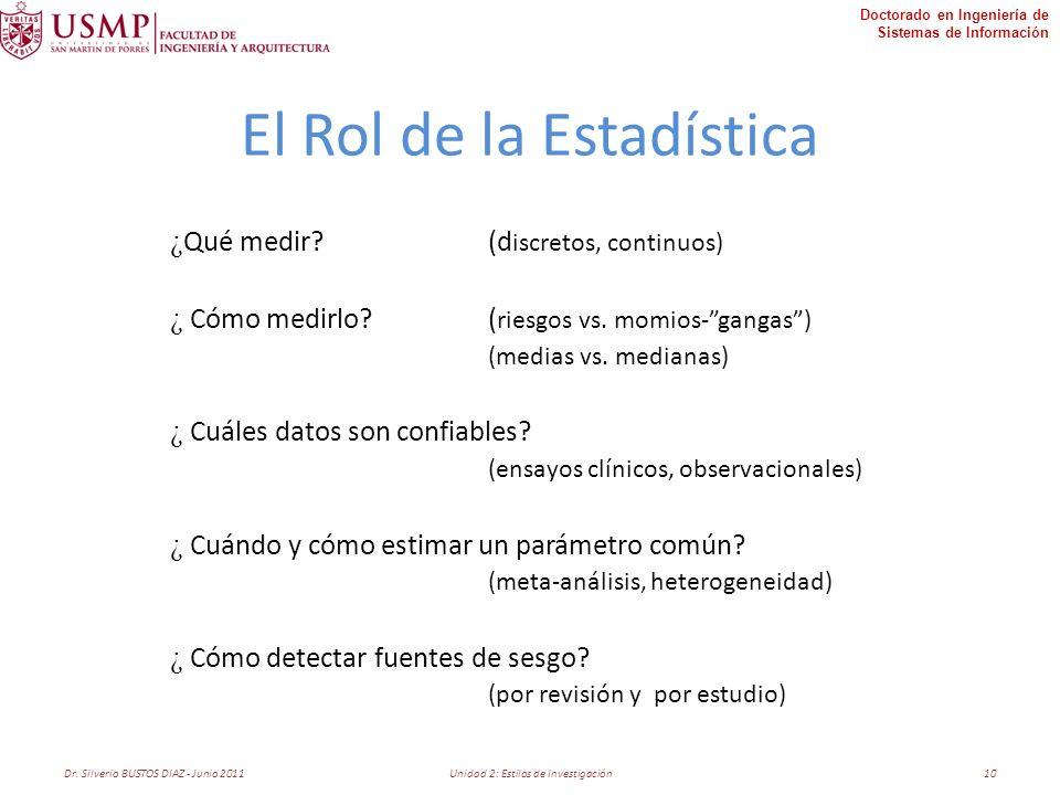 Doctorado en Ingeniería de Sistemas de Información El Rol de la Estadística ¿ Qué medir? (d iscretos, continuos) ¿ Cómo medirlo? ( riesgos vs. momios-