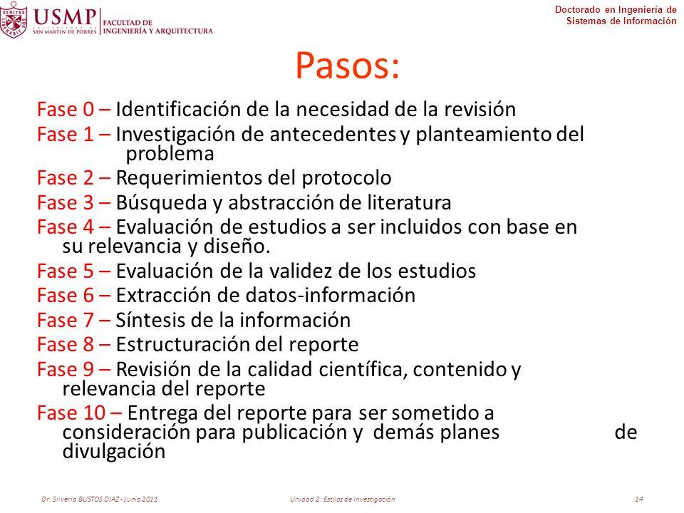 Doctorado en Ingeniería de Sistemas de Información Pasos: Fase 0 – Identificación de la necesidad de la revisión Fase 1 – Investigación de antecedente