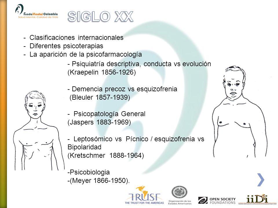 - Clasificaciones internacionales - Diferentes psicoterapias - La aparición de la psicofarmacología - Psiquiatría descriptiva, conducta vs evolución (