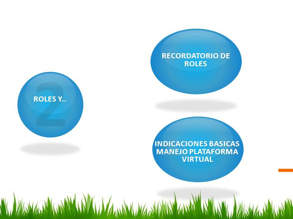 2 ROLES Y.. RECORDATORIO DE ROLES INDICACIONES BASICAS MANEJO PLATAFORMA VIRTUAL