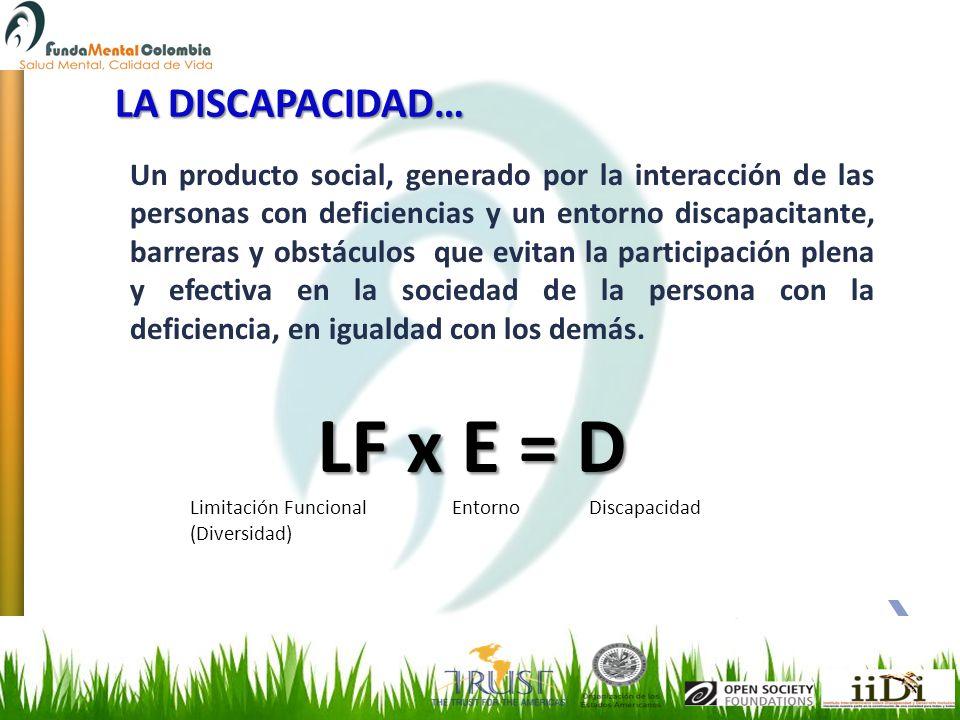 LA DISCAPACIDAD… Un producto social, generado por la interacción de las personas con deficiencias y un entorno discapacitante, barreras y obstáculos q