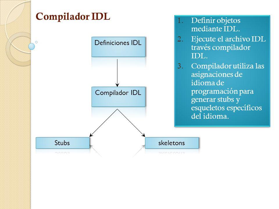 module { interface [:inheritance] { ; [ ] ( ) [raises exception][context]; } Define un objeto CORBA Define un método Define un recipiente (espacio de nombres) Interface Definition Language (IDL)