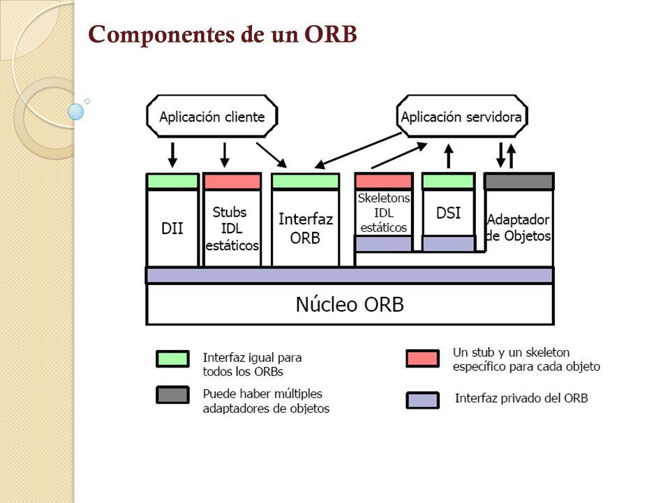 Servicios Interfaces de servicios útiles para aplicaciones de cualquier dominio.